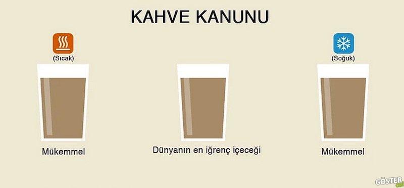 7-kahve-yasasi