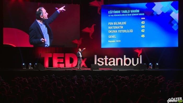 Emin Çapa'nın Türk Hamamları ve Suyun Kaldırma Kuvveti Üzerine Konuşması