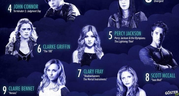Günü Kurtaran 10 Genç Sinema Karakteri