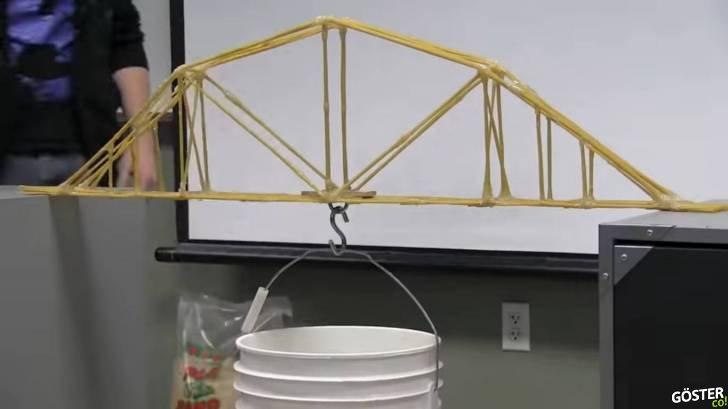 Lise Öğrencilerinin Spagetti ve Tutkalla Yaptığı Köprüler Ağırlıklarla Sınanırsa